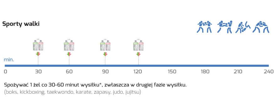 gel-walki